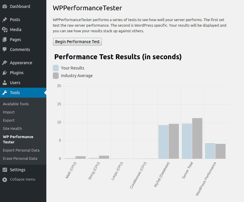 wpperformancetester graph