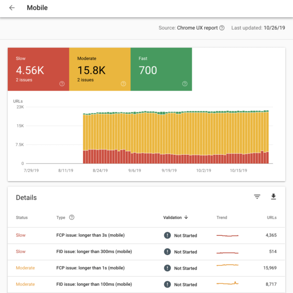 site speed search console